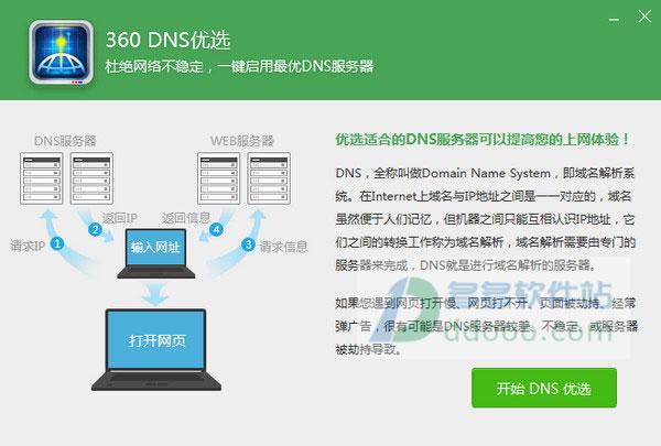 360dns优选工具 v5.0.0.1绿色独立版