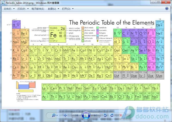 元素周期表拼音版
