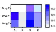 graphpad prism 7破解版下载(医学绘图软件)