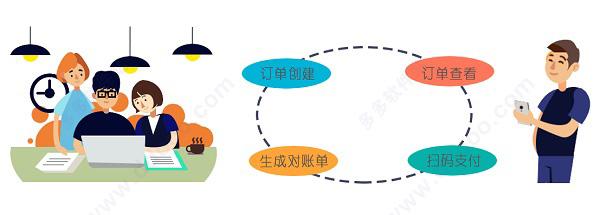 易对账(广告业务管理软件)下载 v1.3.2官方版