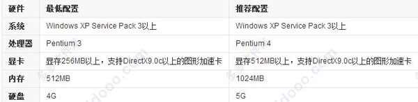 真三国无双5中文硬盘版下载