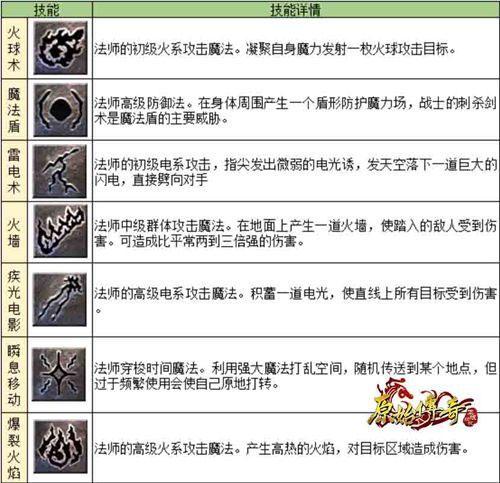 原始传奇甄子丹代言版 v1.3.409安卓版插图(12)