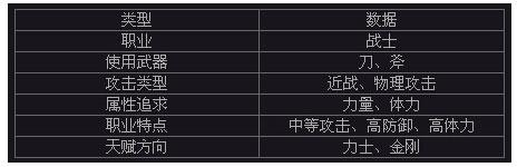 古羌传奇手游 v1.1.1.0安卓版插图(7)