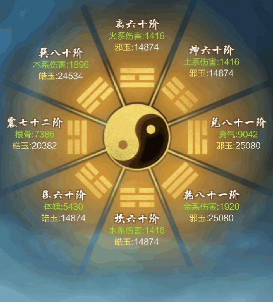 太古仙尊应用宝版 v1.46安卓版插图(8)
