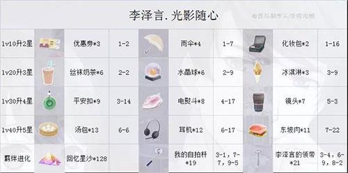恋与制作人vivo版 v1.13.0928安卓版插图(11)