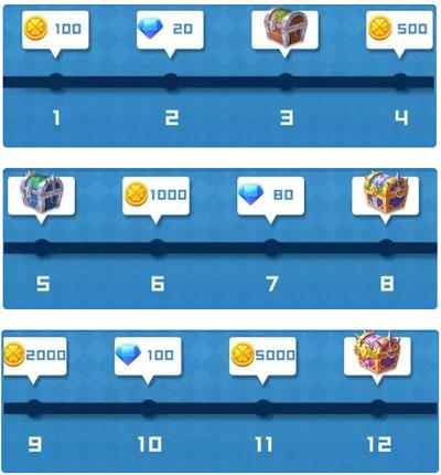 球球英雄抖音版 v1.4.10安卓版插图(11)