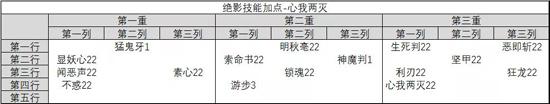 诛仙手游无限元宝版 v2.16.2安卓版插图(7)