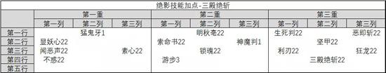 诛仙手游无限元宝版 v2.16.2安卓版插图(9)