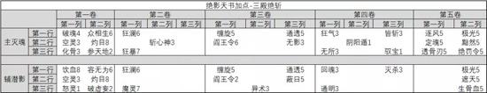 诛仙手游无限元宝版 v2.16.2安卓版插图(10)