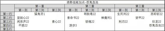 诛仙手游无限元宝版 v2.16.2安卓版插图(11)
