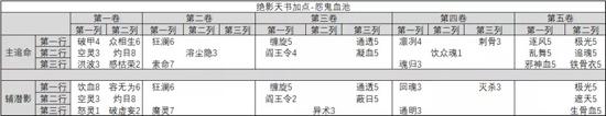 诛仙手游无限元宝版 v2.16.2安卓版插图(12)