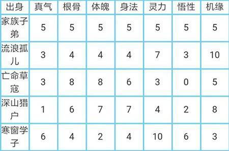 太古仙尊红包版 v1.47安卓版插图(6)