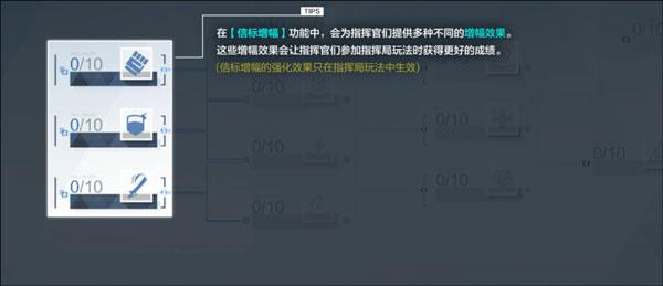 战双帕弥什官方服 v1.15.0安卓版插图(16)